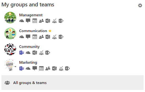 Office 365 Groups created from Microsoft Teams will be